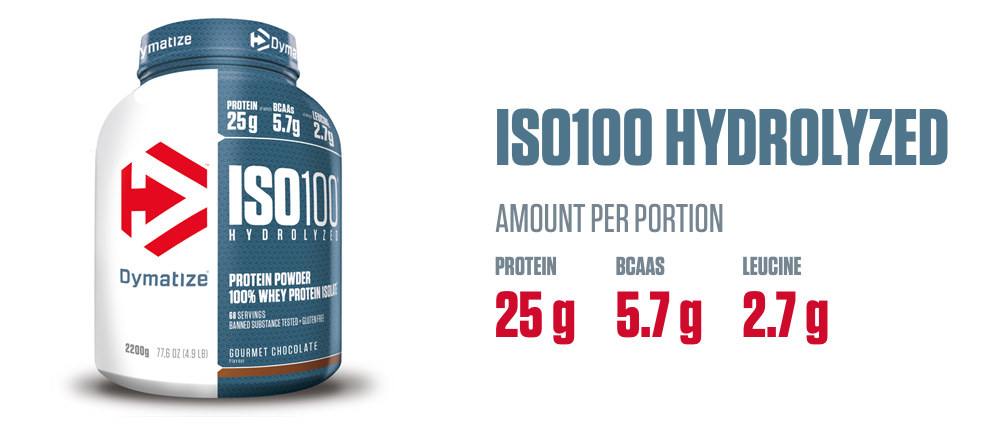 Dymatize ISO100 Hydrolyzed